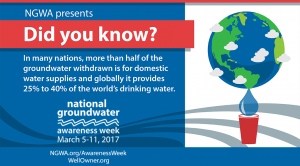 groundwater-awareness