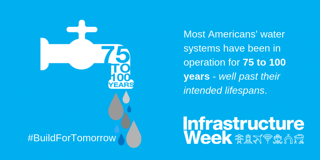 infrastructure week photo with stat stating that 'most Americans' wter systems have been in operation for 75-100 years - well past their lifespans.