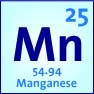 manganese element periodic table