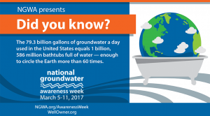 groundwater-awareness-week