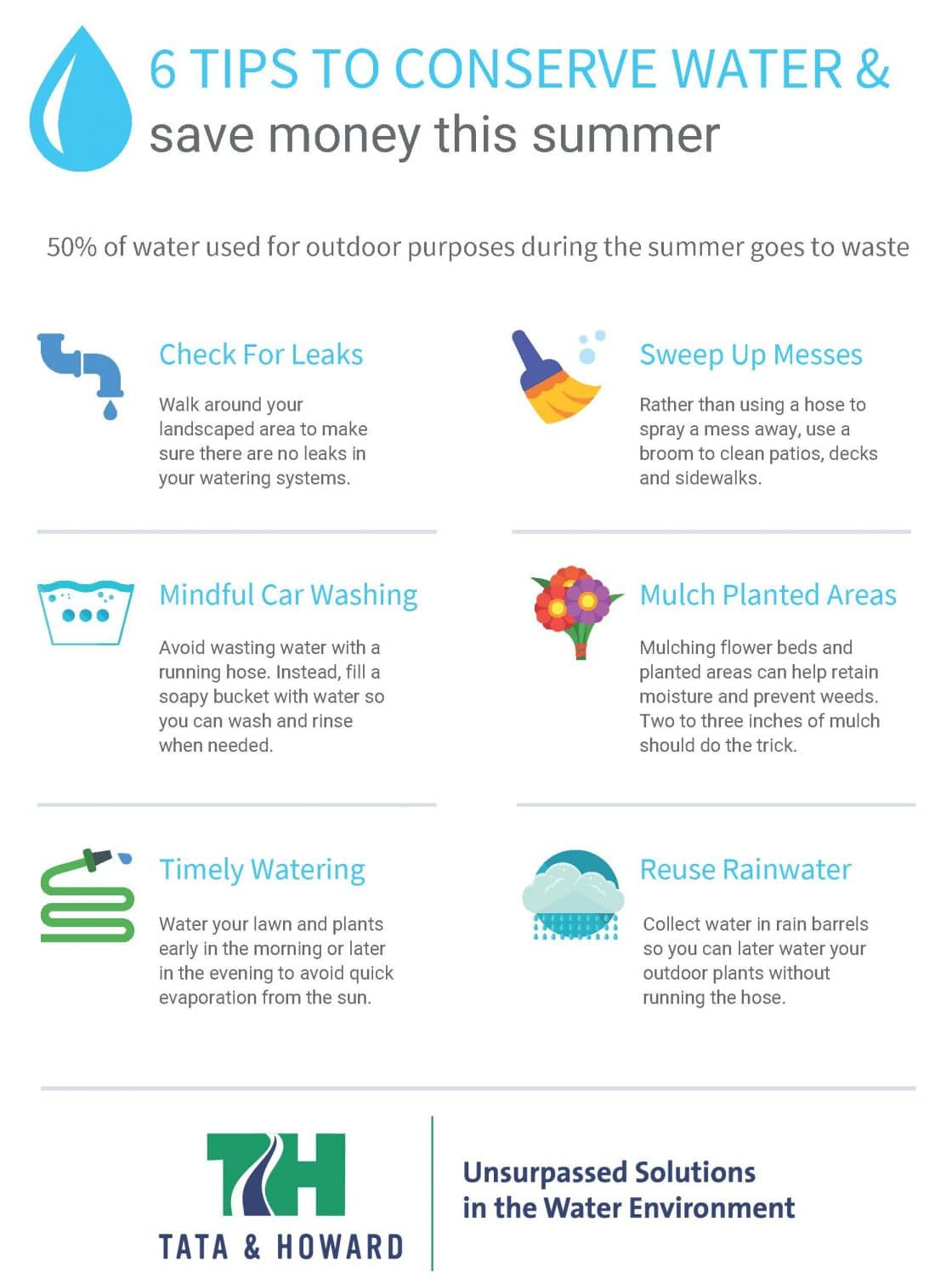 infographic describing six tips to conserve water and save money during the summer months